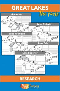 Five research pages let kids research facts about the Great Lakes. Each features a map of the lakes with one highlighted. Kids list major cities, bordering states and/or provinces, shoreline length, retention time, maximum depth, average depth, population, surface area, volume, and special facts.