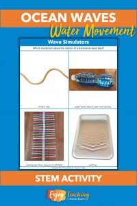 Kids try four models for transverse waves: a rope, a wave in a plastic bottle, straws on a piece of masking tape, and a paint tray.