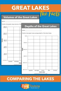 Two sheets ask kids to create bar graphs of Great Lakes facts. On the first, students compare volumes of the lakes; on the second, average depths.