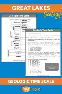 Kids use two printable pages to create a geologic time scale with adding machine tape. The first is a visual of the eras, periods, and epochs. The second gives directions. With this, they can see where in history Great Lakes glaciers arrived.
