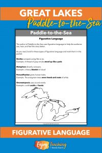 This printable page defines four types of figurative language found in Paddle-to-the-Sea: simile, metaphor, personification, and onomatopoeia.