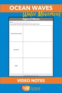 On this worksheet, kids record information about three types of ocean waves: wind-driven, tsunamis, and tides.