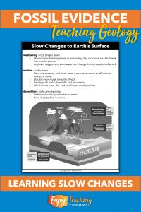 Three slow changes to Earth's surface are responsible for fossil layers: weathering, erosion, and deposition.