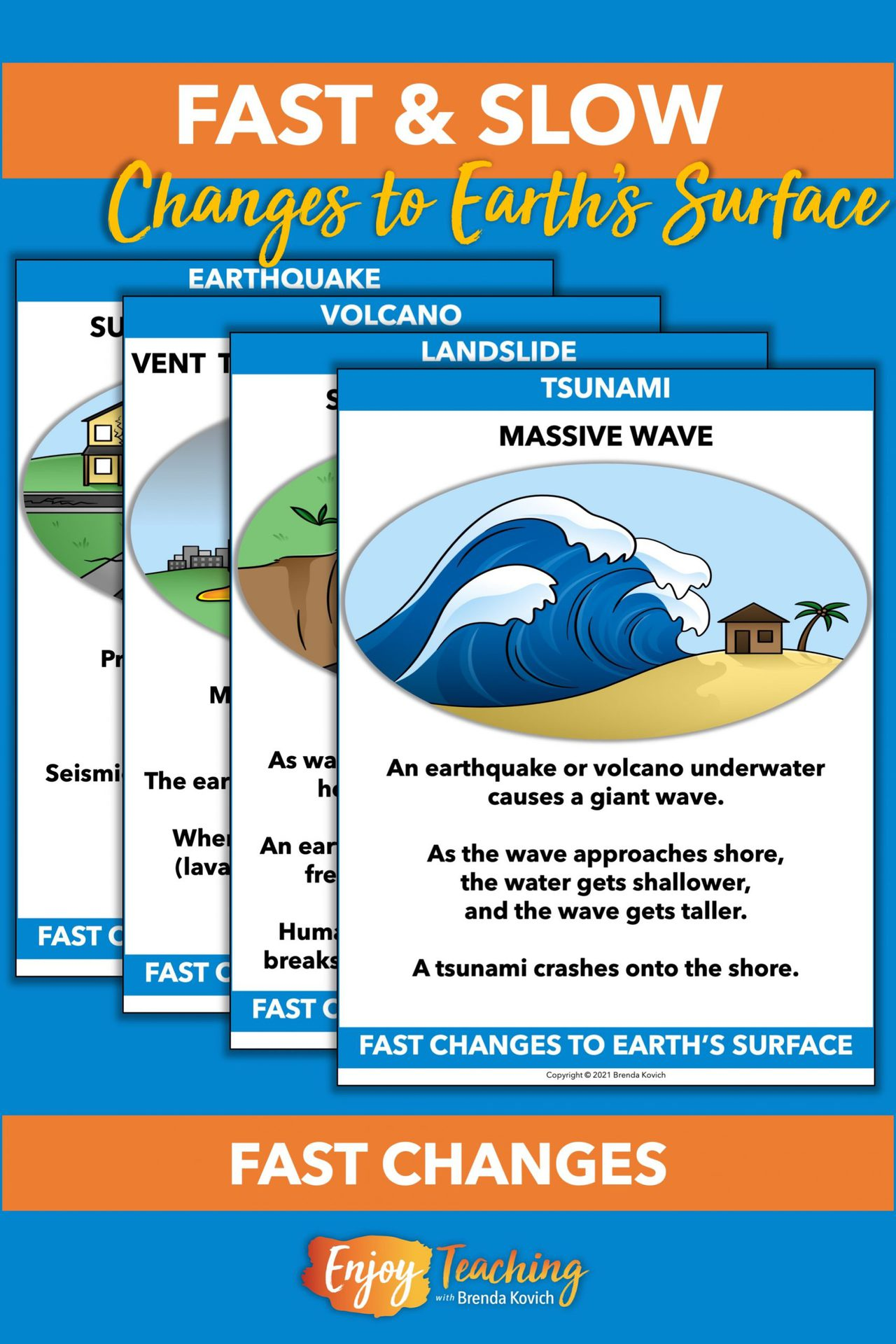 Four posters help teach fast and slow changes to Earth's surface - earthquakes, volcanoes, landslides, and tsunamis.