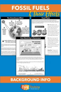 Three pages provide background information about how fossil fuels are formed, the greenhouse effect, and how electricity is generated.