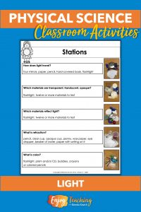 Five stations use everyday materials to explore light. Materials include flashlights, mirrors, a CD, water in a cup, and other objects typically found in a classroom.