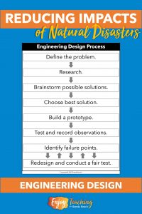 Kids learn about the engineering design process.