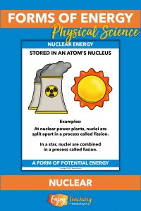 Nuclear energy is stored in an atom's nucleus.