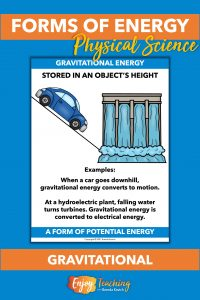 Gravity is a form of potential energy. Examples are a car going downhill and a waterfall.