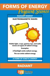 Light, a form of kinetic energy, comes from electromagnetic waves. Examples are a flashlight and the sun.