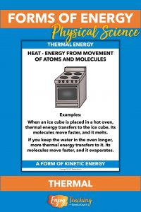 Thermal energy, or heat, occurs when atoms and molecules move more rapidly.
