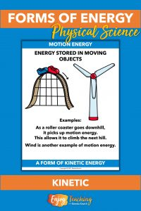 Motion energy is stored in moving objects. A roller coaster and a windmill are examples.